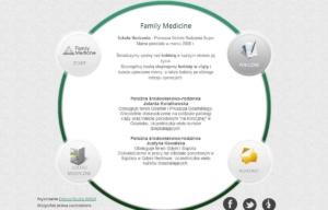 Strona www marki Family Medicine - zespół