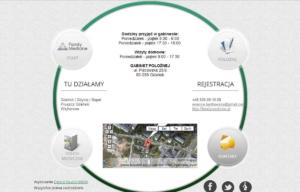 Strona www marki Family Medicine - kontakt