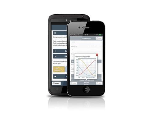 Prosty Biorytm - aplikacja do wyznaczania biorytmu na 7 lub 14 dni