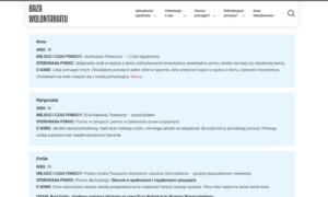 Portal Baza Wolontariatu Powiatu Piaseczyńskiego - baza wolontariuszy
